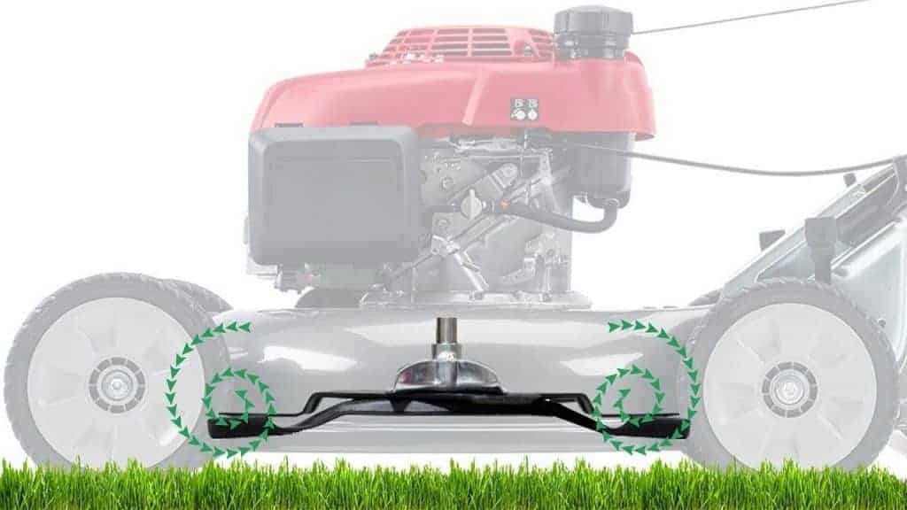 How Does a Mulching Lawnmower Work
